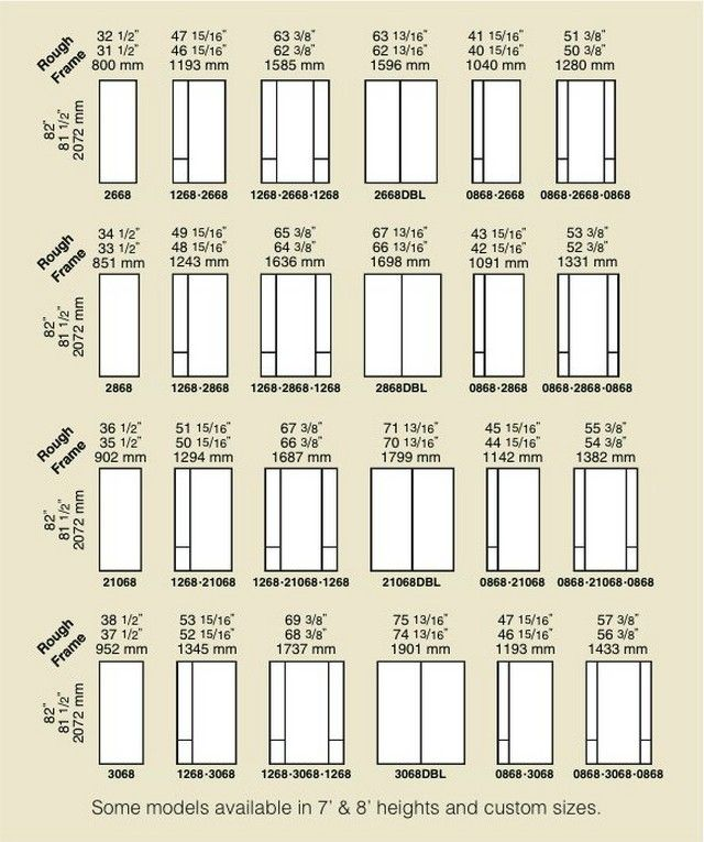 Standard Door Frame Size Teknologi Rumah