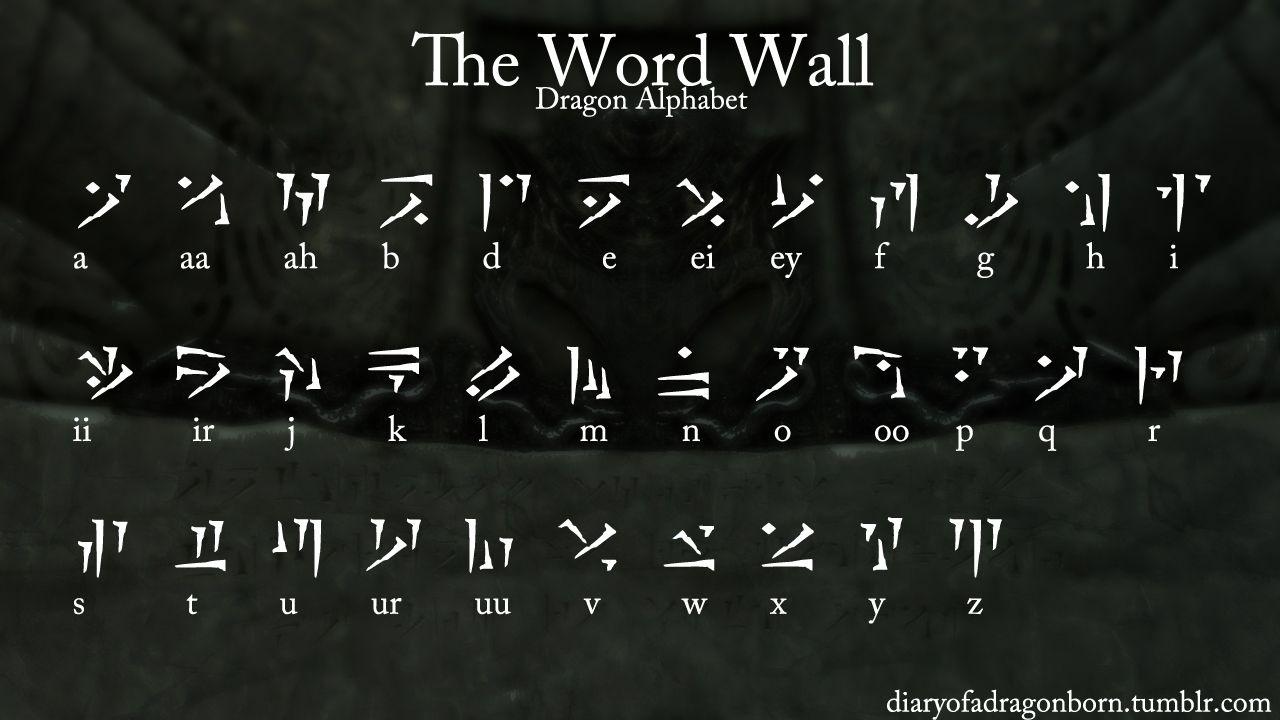 Various Skyrim Alphabets - Album on Imgur