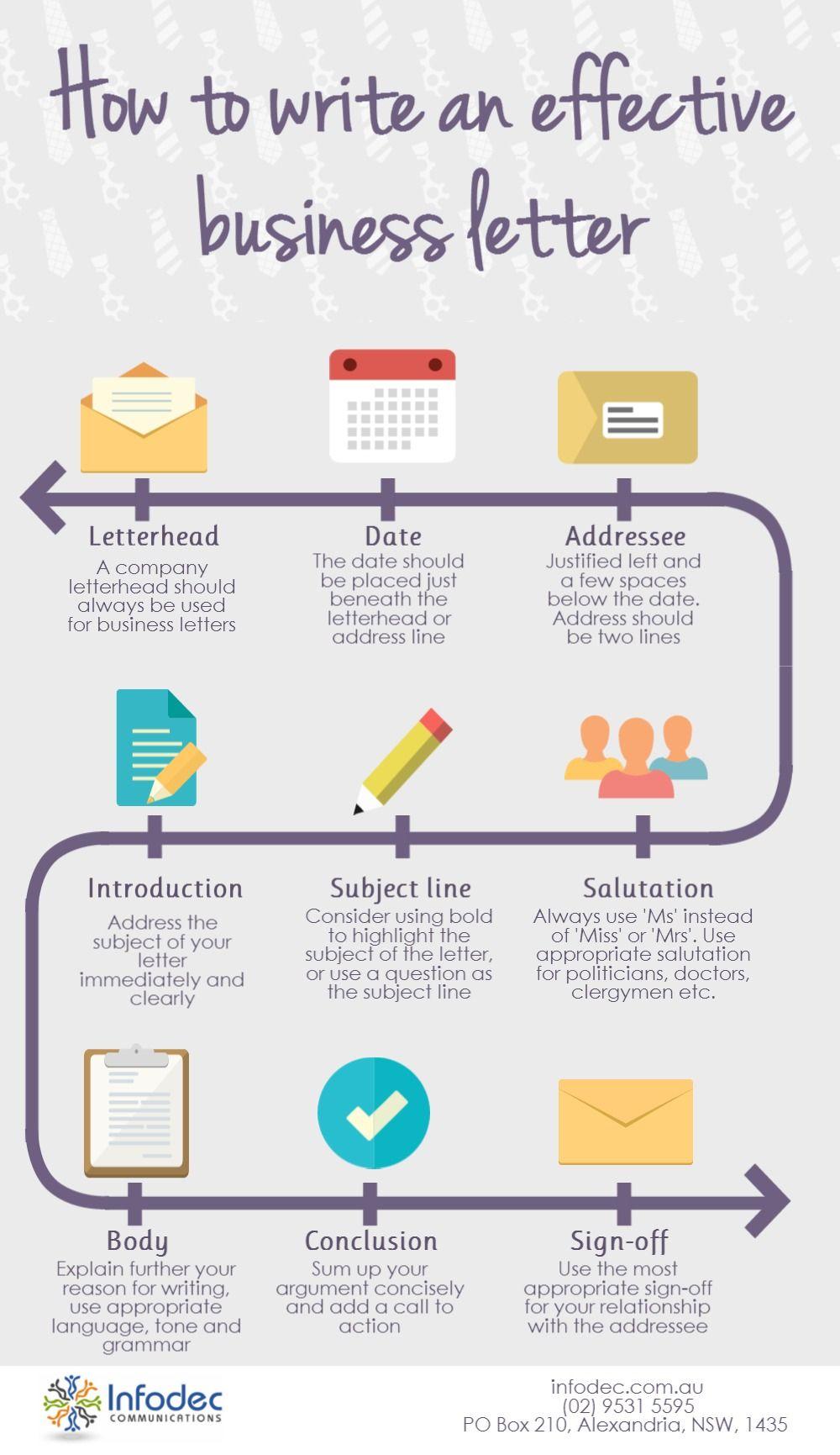 medium resolution of business letter writing