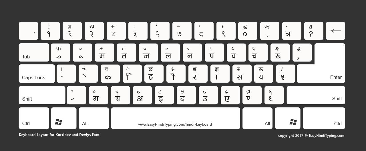 Hindi Keyboard Layout For Kurti Dev and Delvys Font Dark