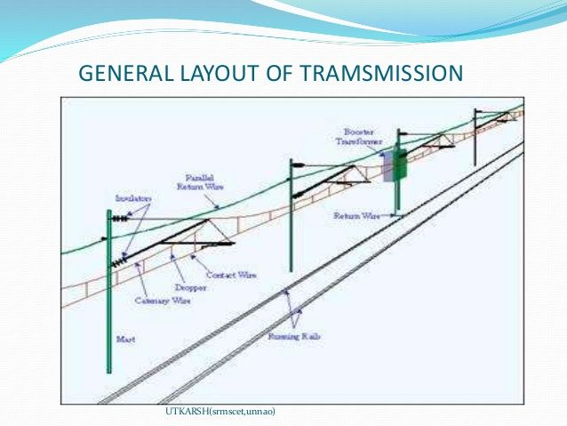 image result for model railway wiring diagrams model american flyer train wiring diagrams train wiring diagrams #2