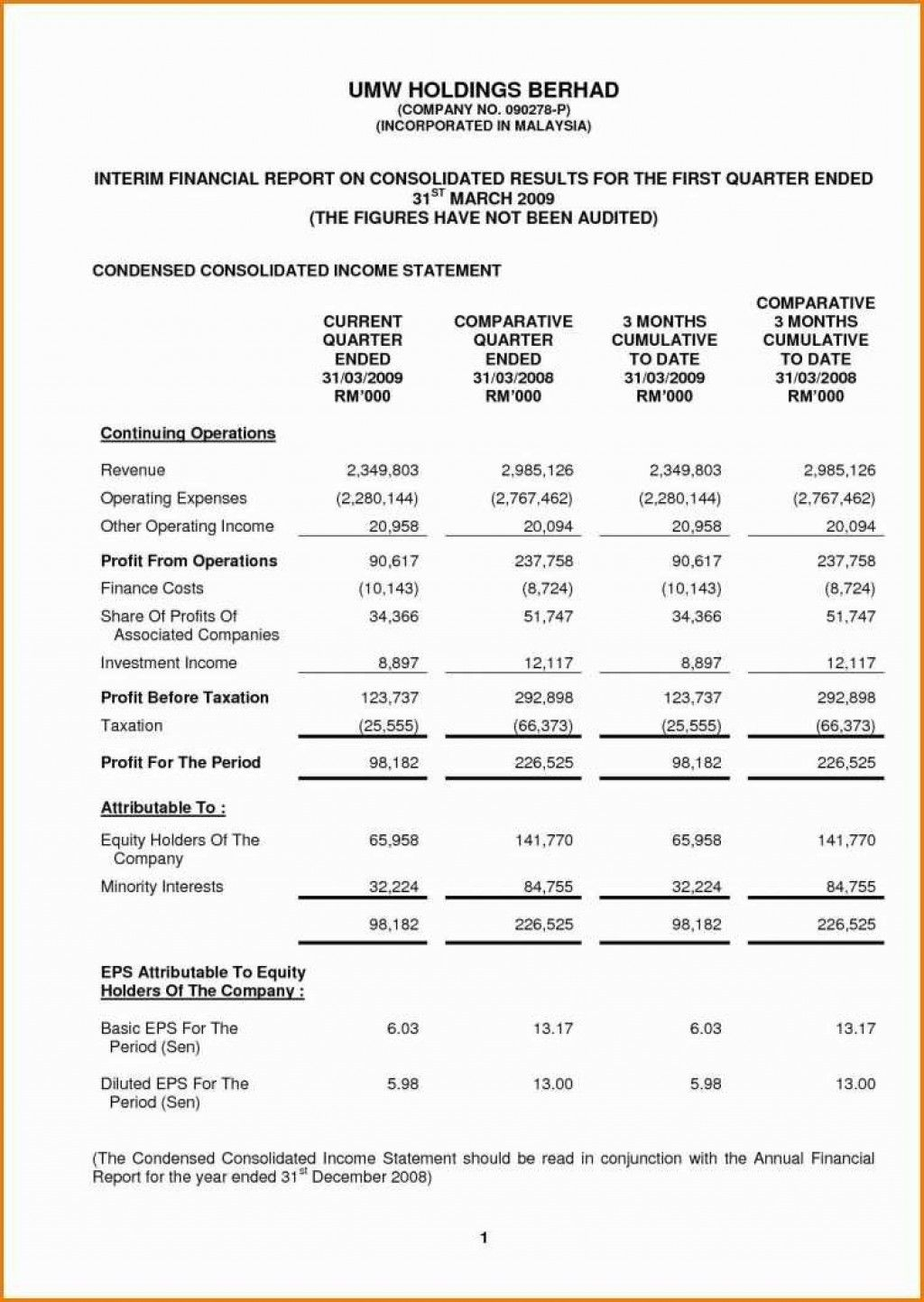 015 Nonprofit Financial Statementsate Example Npo Sample Non With Regard To Non Profit Monthly Financial Re Statement Template Income Statement Report Template