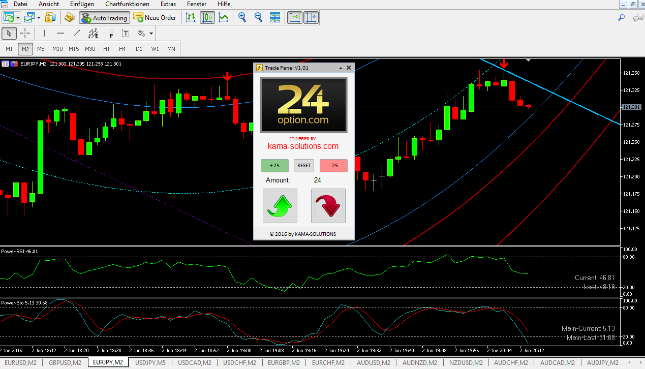 Binary options candlestick software 5000