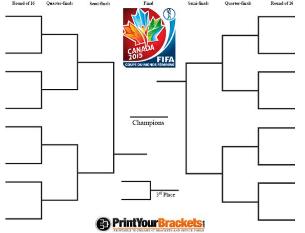 photograph regarding Women's World Cup Bracket Printable named Pin upon Well-informed Athletics