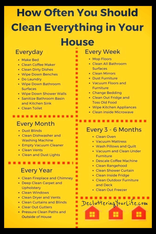 Photo of Hausreinigungspläne & Checklisten – Tägliche, wöchentliche, monatliche Reinigungspläne