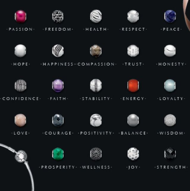 Pin by More Than Words on PANDORA JEWELRY | Pandora charms ...