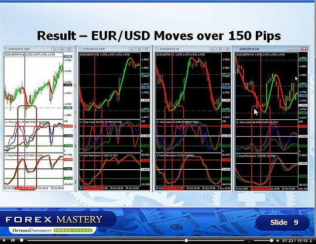 Forexrobotrading Com In Video 1 We Shared With You The Raw Power
