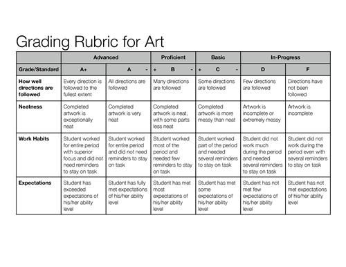 Line Art Rubric Grade : Art rubrics elementary grade level elements of