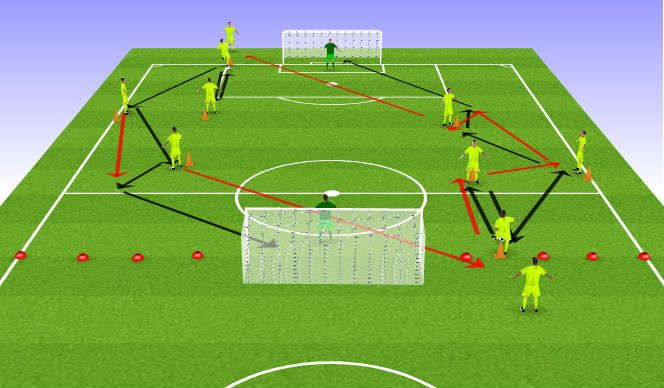 Football Soccer Session Plan Drill Colour The Alamo Rotational Shooting Practice Football Coaching Drills Soccer Football Soccer