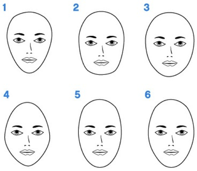 How to Find Your Face Shape—and the Most Flatterin