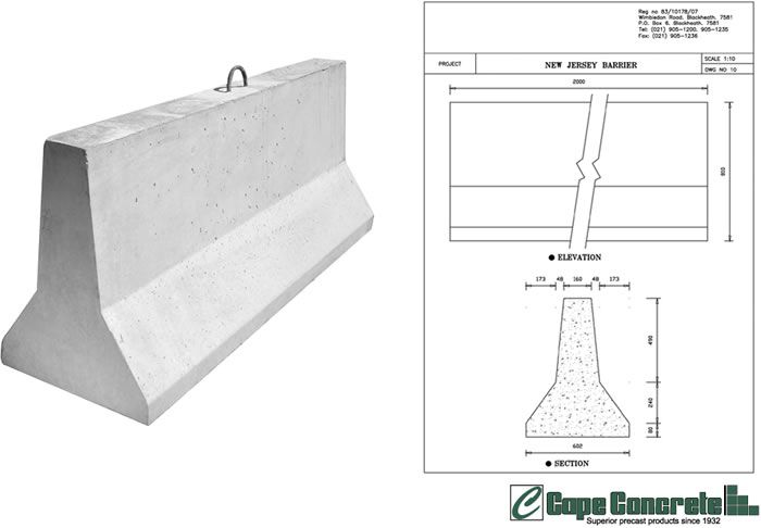 Concrete Jersey Barriers Jersey Barrier Concrete Diorama