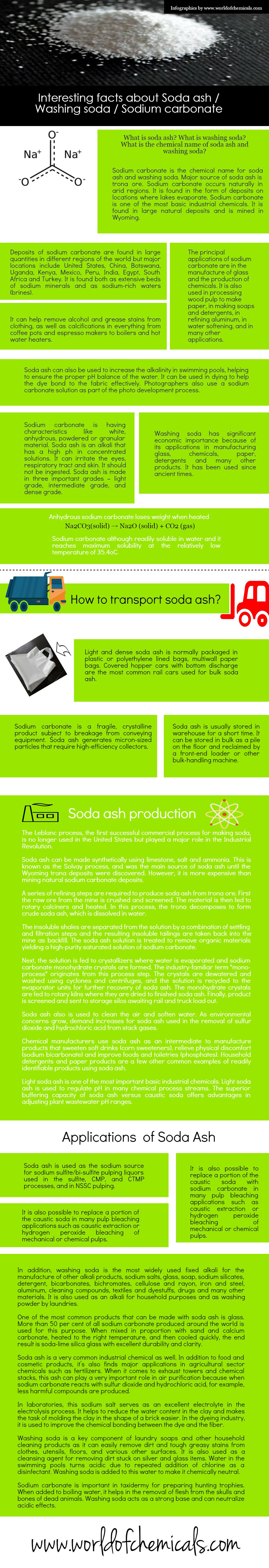 Interesting facts about soda ash washing soda sodium carbonate physics gamestrikefo Gallery