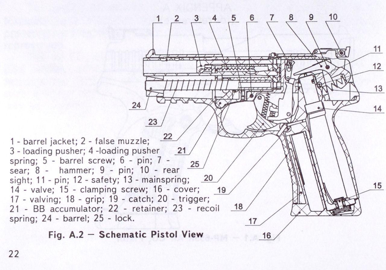 Pin By Antonio Contreras On Guns