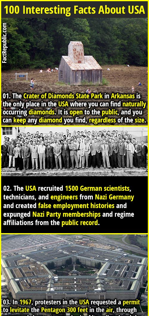 100 Interesting Facts About USA
