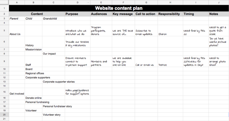 Web Project Timeline Template With Gantt And Dependencies Project Timeline Template Web Project Gantt