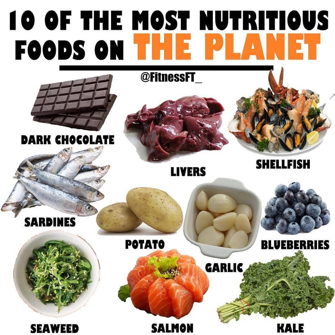 Healthy eating: the 15 most common questions, answered by ... |Most Nutritious Foods