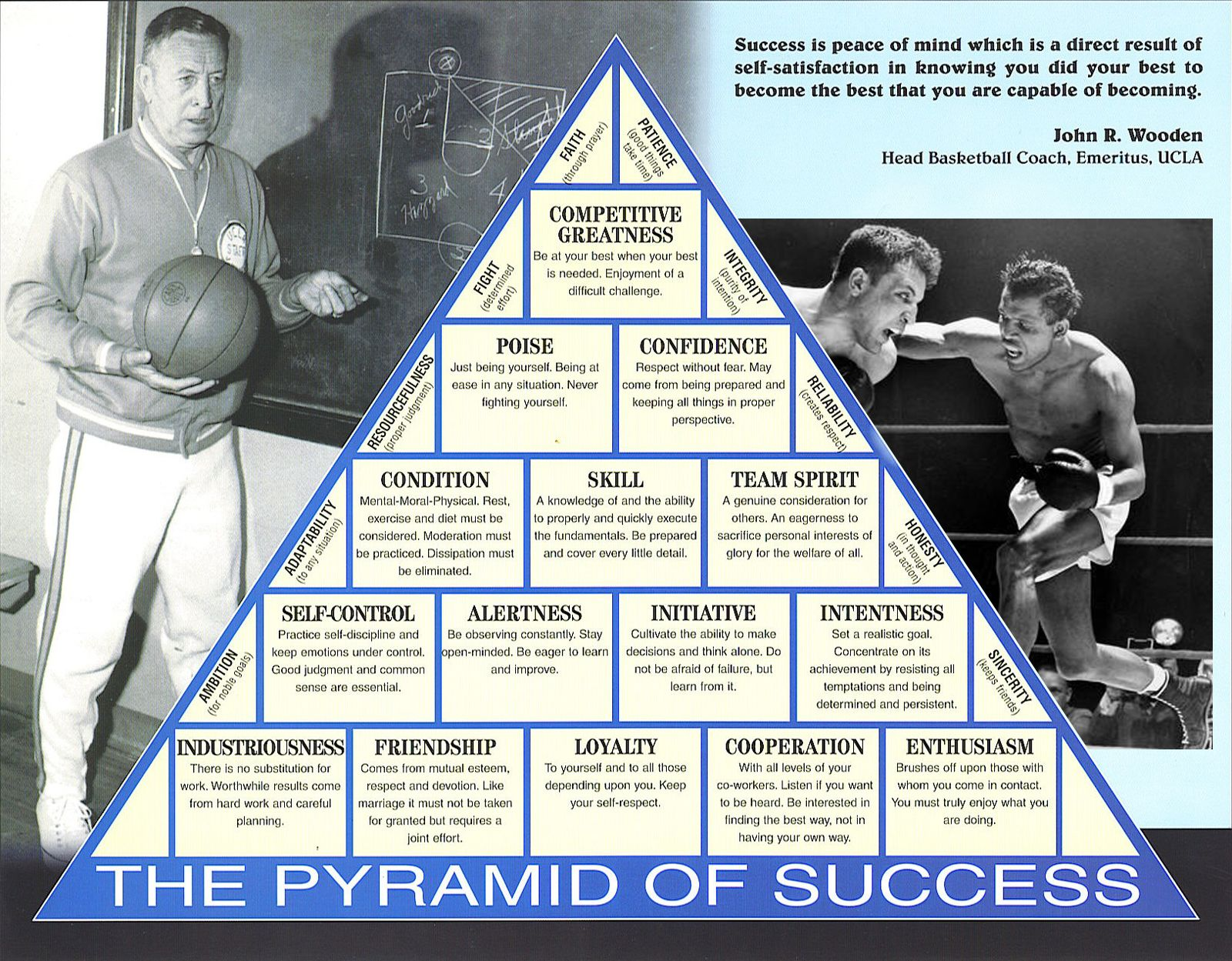 photograph about John Wooden Pyramid of Success Printable named John Wood Pyramid of Achievement Estimates Pyramid of achievement