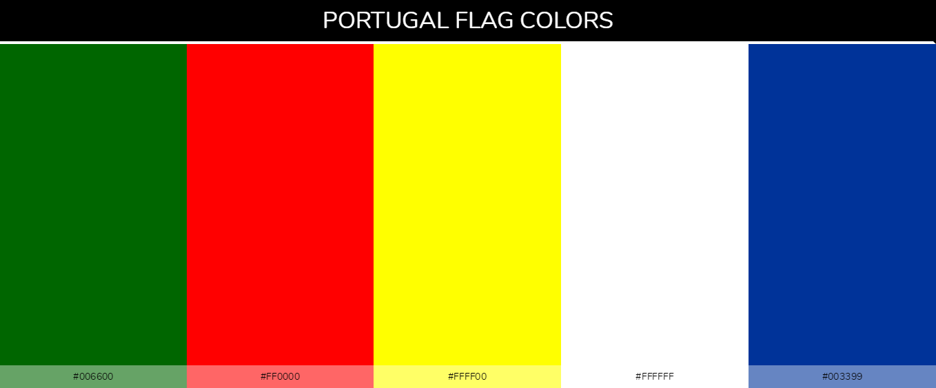 Color Palettes Of All Country Flags 101 In 2020 Flag Coloring Pages All Country Flags Portugal Flag