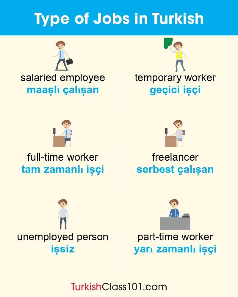 Learn_Turkish Type of jobs in Turkish Korean