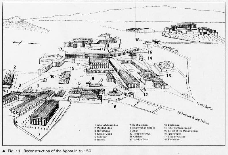 Agora Reconstruction Ancient Athens Athens Athenian