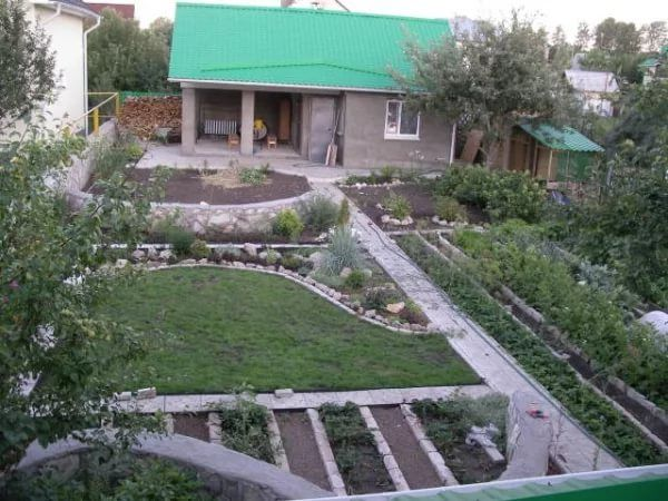 планировка садового участка 6 соток фото: 13 тыс ...
