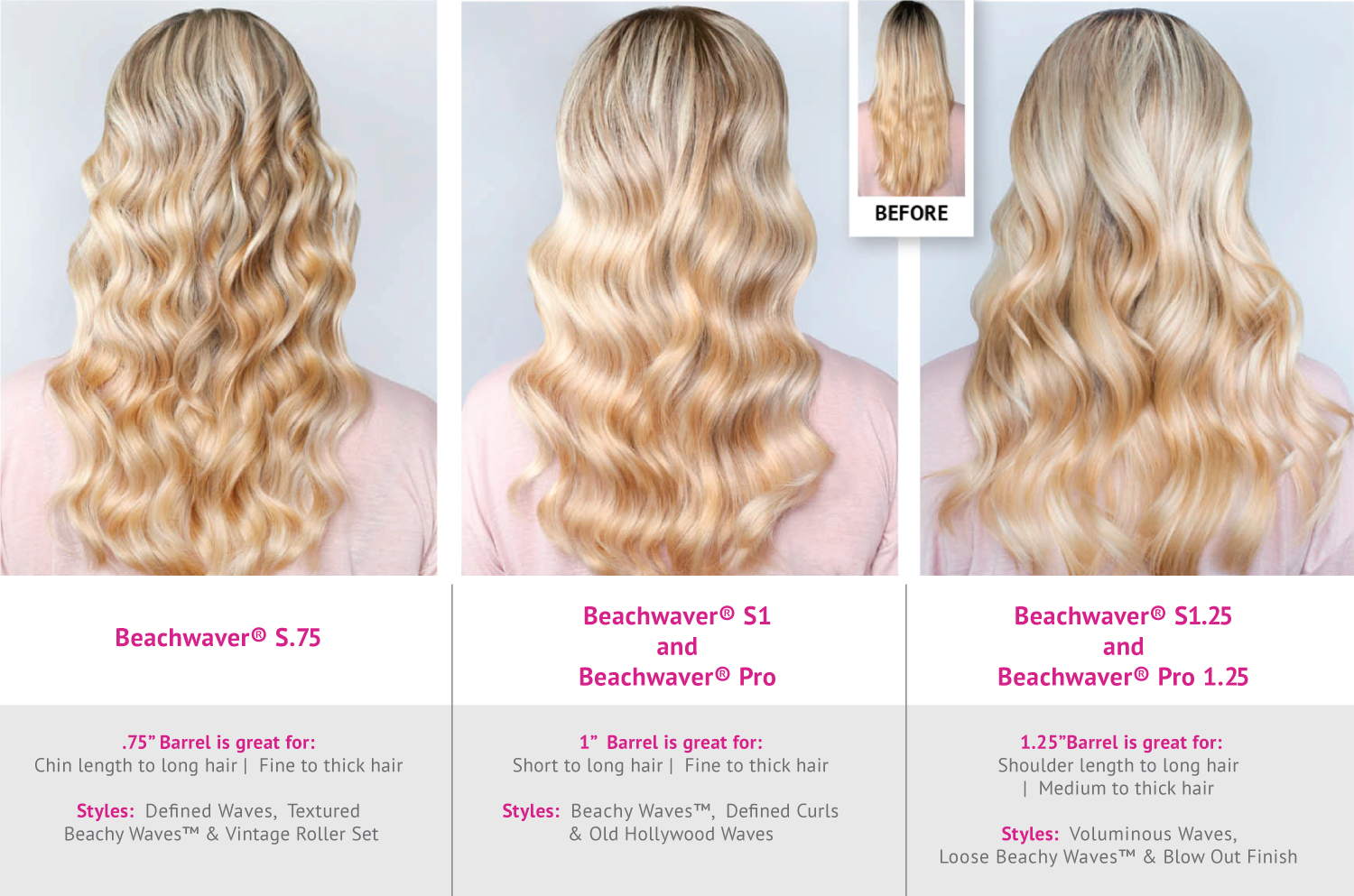 Difference Curls Achievable With Each Barrel Size The Beachwaver Co How To Curl Short Hair Different Curls Hair Curling Tutorial