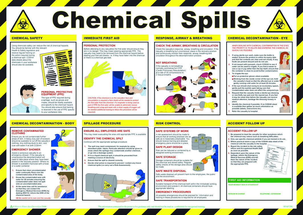 First Aid Electric Shock Google Search Chemical Safety Safety Posters Fire Safety Poster