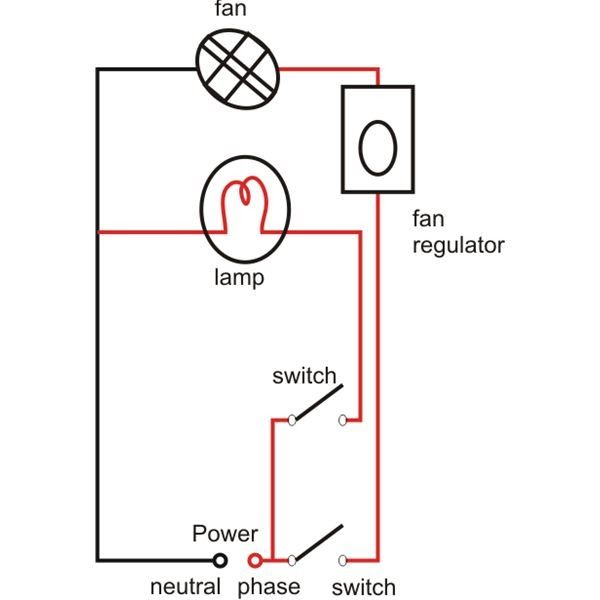 Home Wiring Circuit Diagram Wiring Diagram Rows Old House Fuse Box Wiring Diagram Dash White Led Flood House Wiring Electrical Wiring Diagram Circuit Diagram