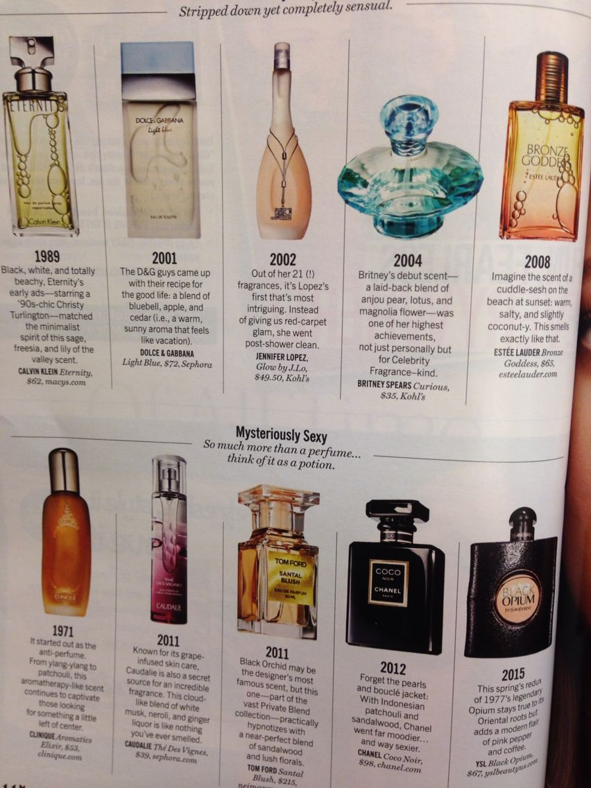 cosmo s sexiest scents of all time perfume fragnance