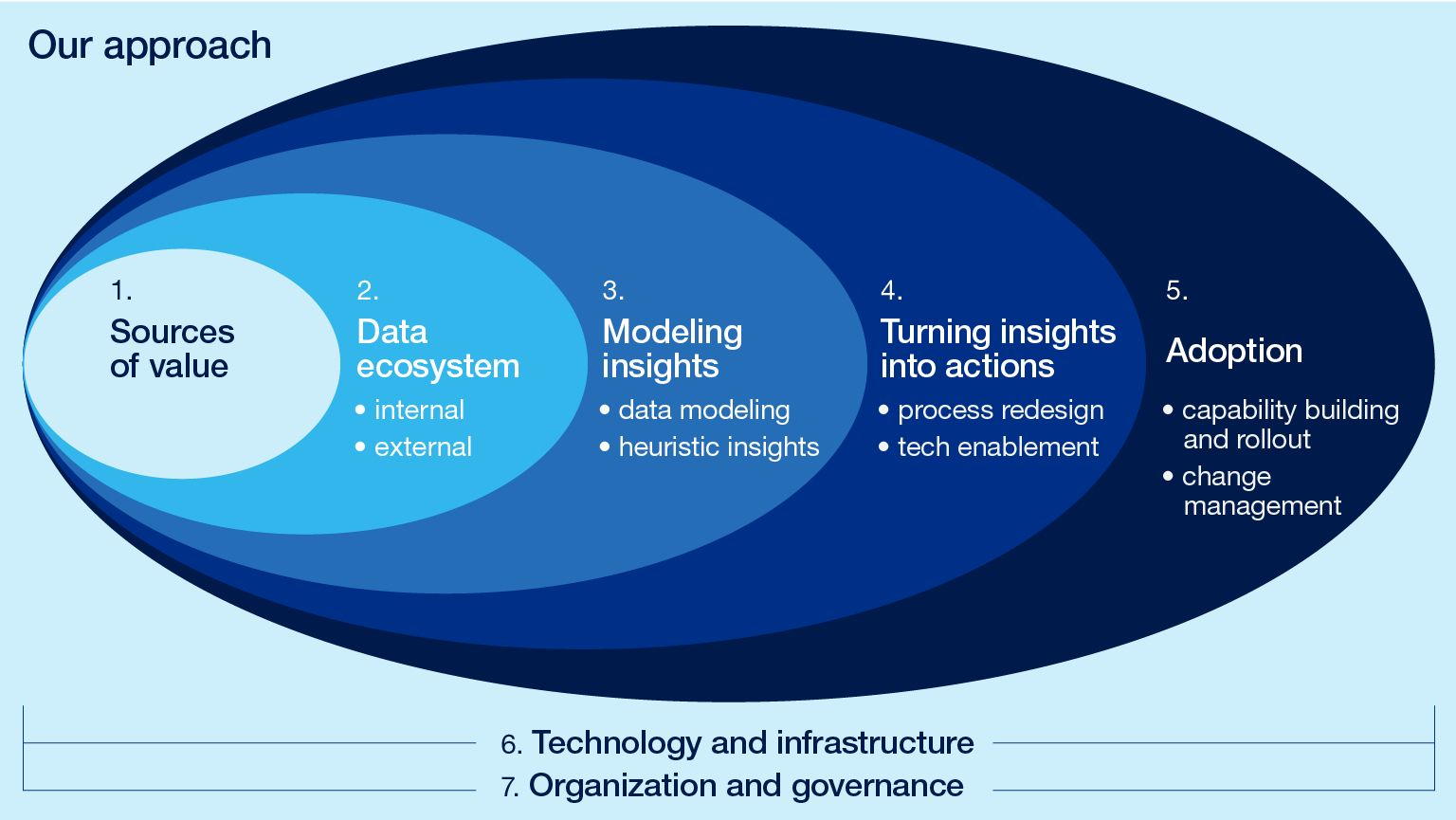 Pin On Big Data And Business Intelligence
