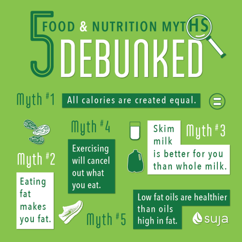 ee88c21e147 suja 5 nutrition myths debunked