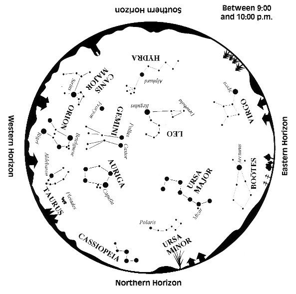 Online activity. Star Maps. Students access star maps for