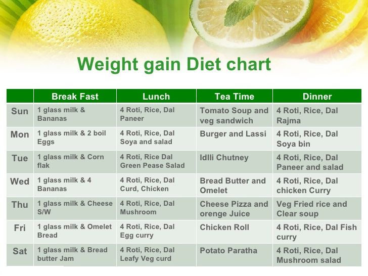 Weight Gainer Diet Chart Keninamas