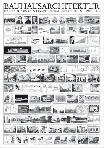 Bauhaus Architecture, 1919-1933 Posters - AllPosters.