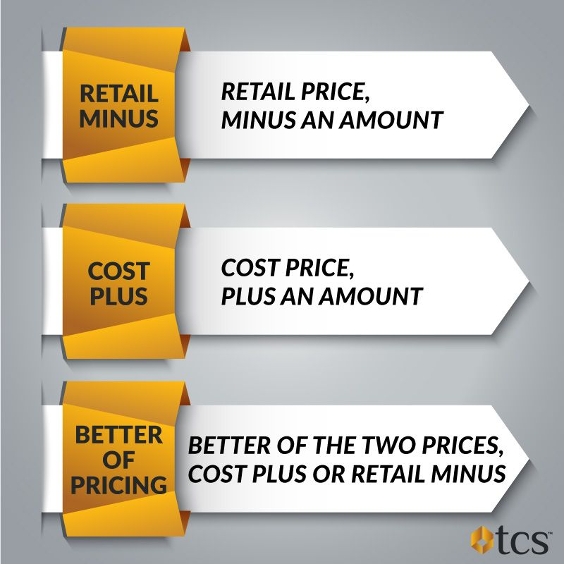 Infographic on fuel costs and fuel discounts for truckers