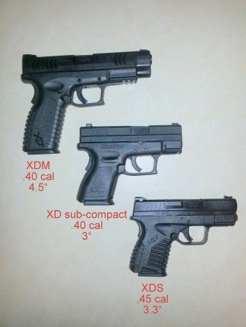 Xdm 45 Compact Vs Xds