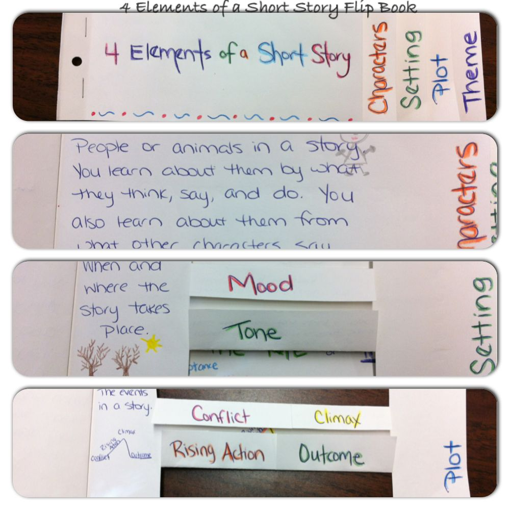 Flip Book For The 4 Elements Of A Short Story Character Setting Mood Tone Plot Conflict Rising Writing A Book Narrative Writing English Creative Writing