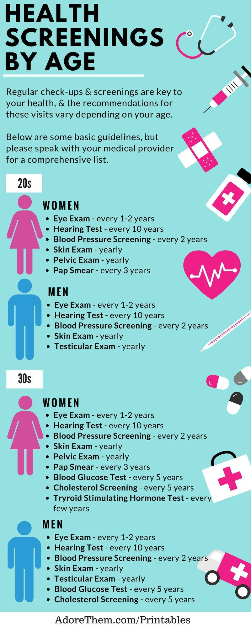Which Health Screenings Will You Need This Year A Health Screening Infographic Health Screening Infographic Health Health Fair
