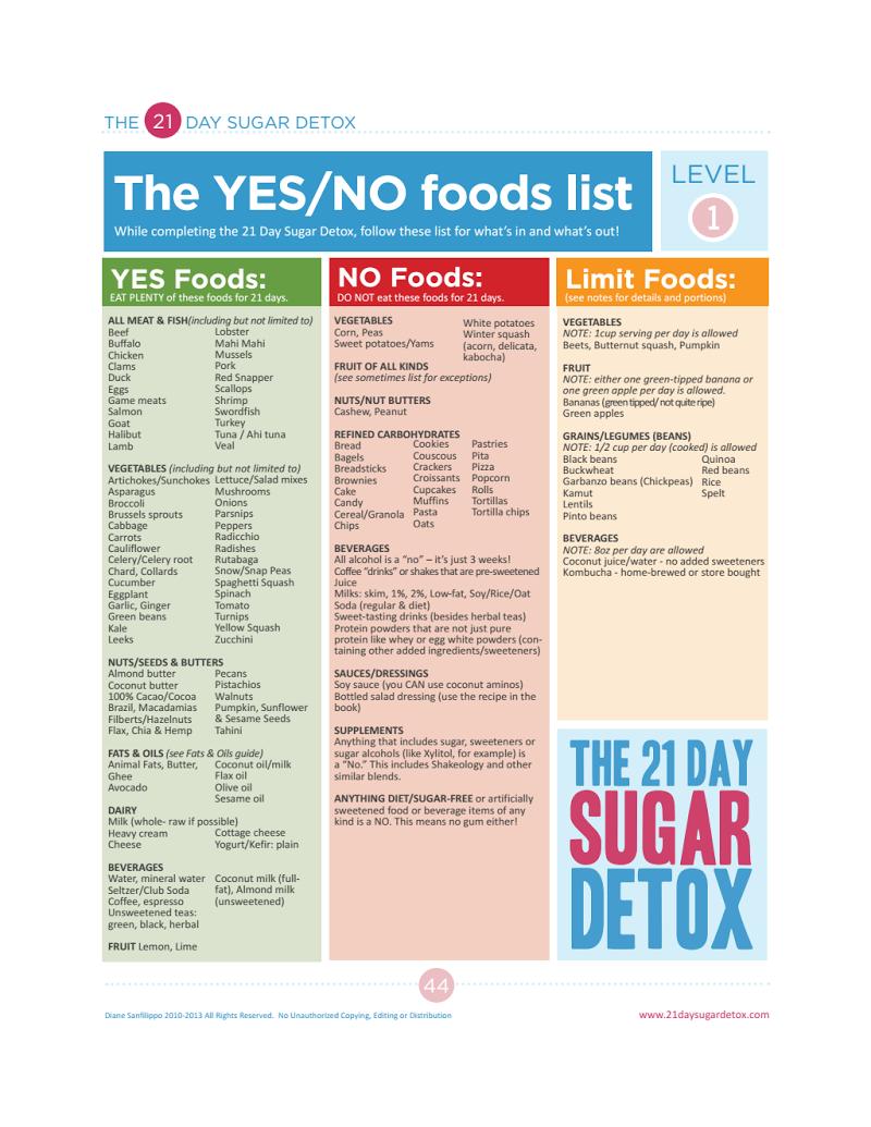 21dsdprogram2013 Levels Pdf Sugar Detox Diet Sugar Detox 21 Day Sugar Detox