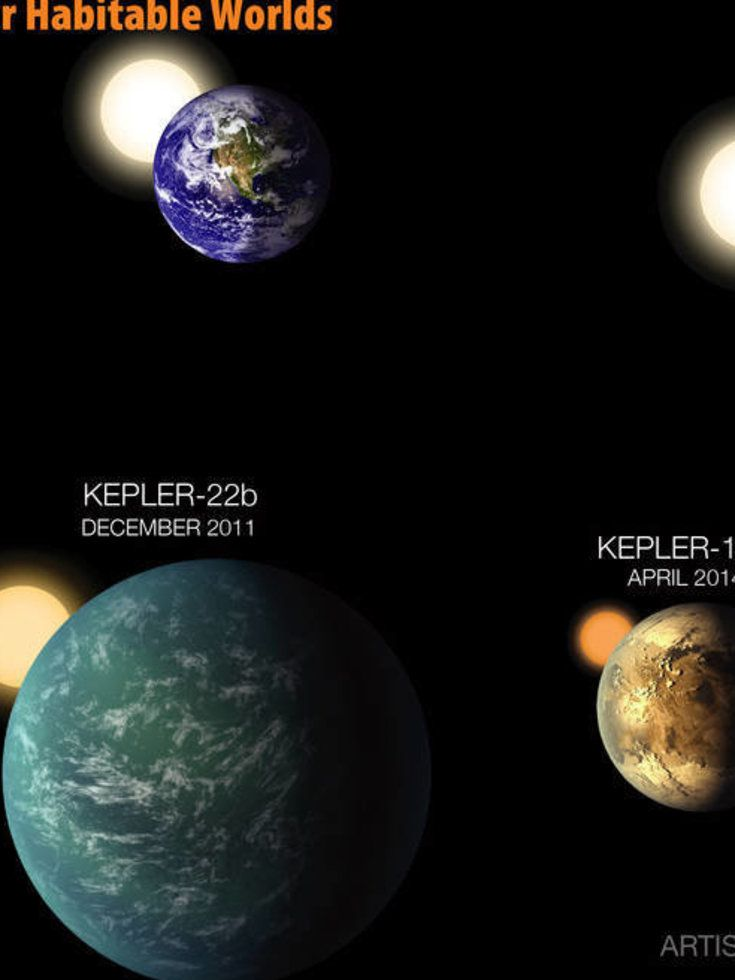 the discovery of kepler While copernicus and galileo often receive the credit in the popular imagination,  it was johannes kepler (1571-1630) who discovered and demonstrated that.