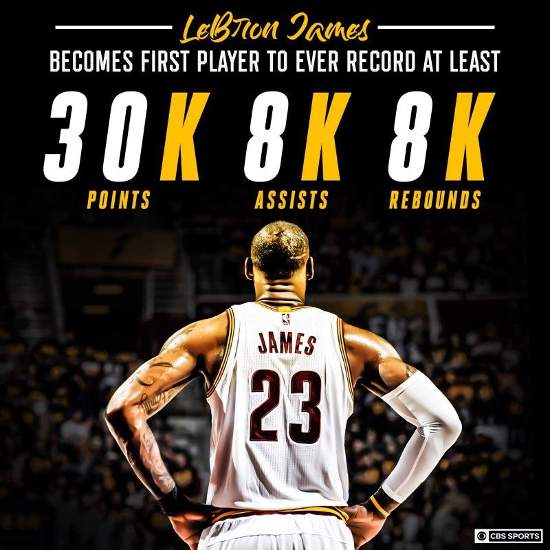 Pin by Scott aka. Sturge on King James (With images) Cbs