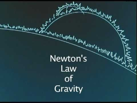 Newton's Law of Gravity, animated at M.I.T. #gravityanimation Newton's Law of Gravity, animated at M.I.T. #gravityanimation