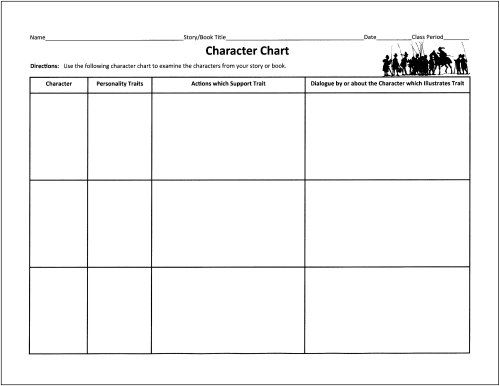 Literary Character Analysis Chart (Analysis Chapter 3 Questions 1