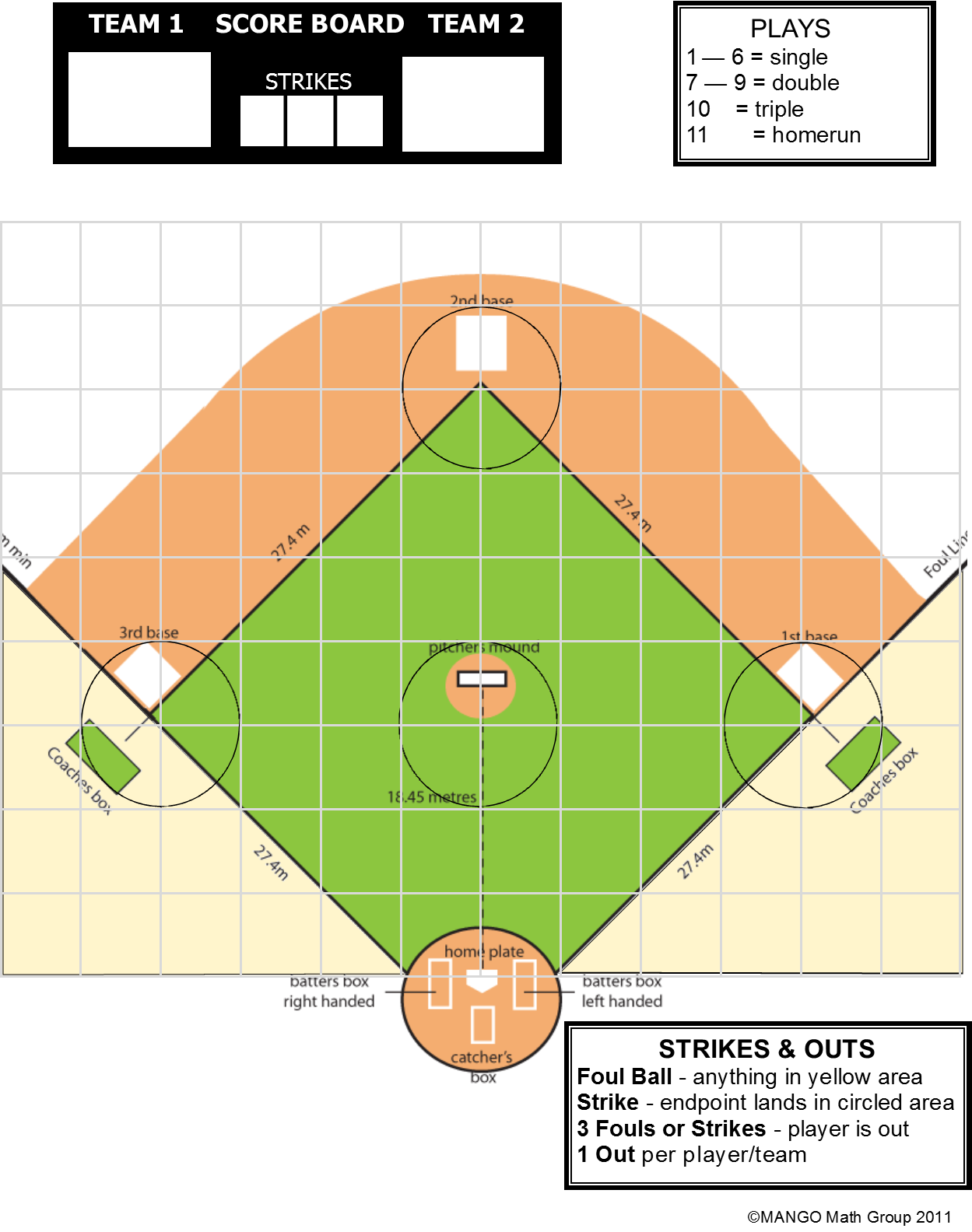 Using baseball to practice the Pythagorean theorem