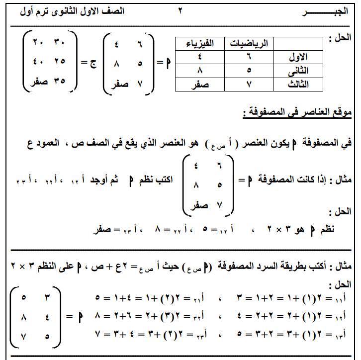 مذكرة رياضيات للصف الأول الثانوي الترم الثاني Math Math Equations Exam