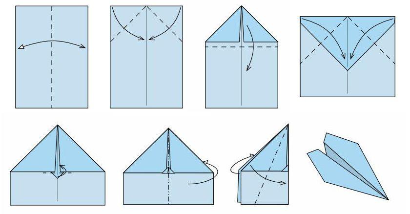 papierflieger es fliegt kleine flugobjekte. Black Bedroom Furniture Sets. Home Design Ideas