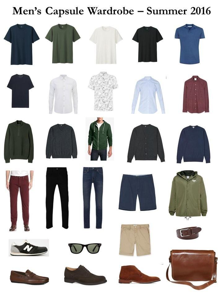 Fashion Wardrobe for Men