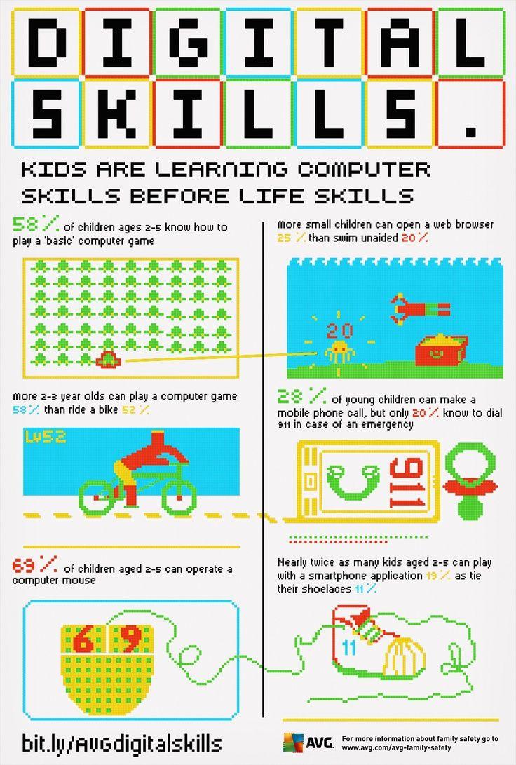 Kid\'s Digital Skills #infographic #kids #digital #online #tech ...