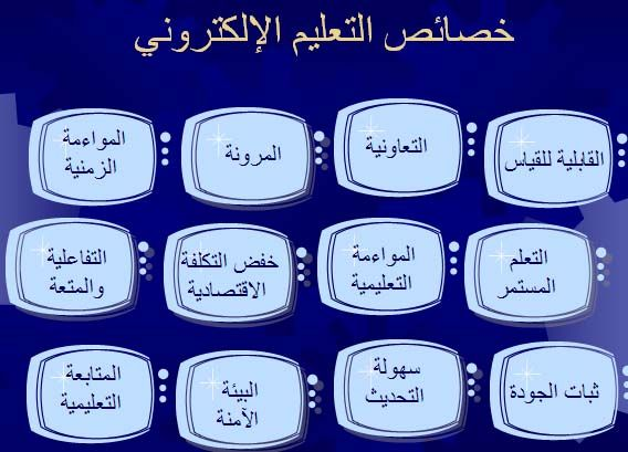 خصائص التعليم الإلكتروني Instructional Technology Arabic Resources Instruction