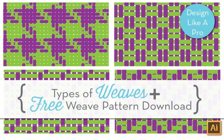 Types Of Weave Structures Types Of Weaving Weaving Fashion Design Jobs